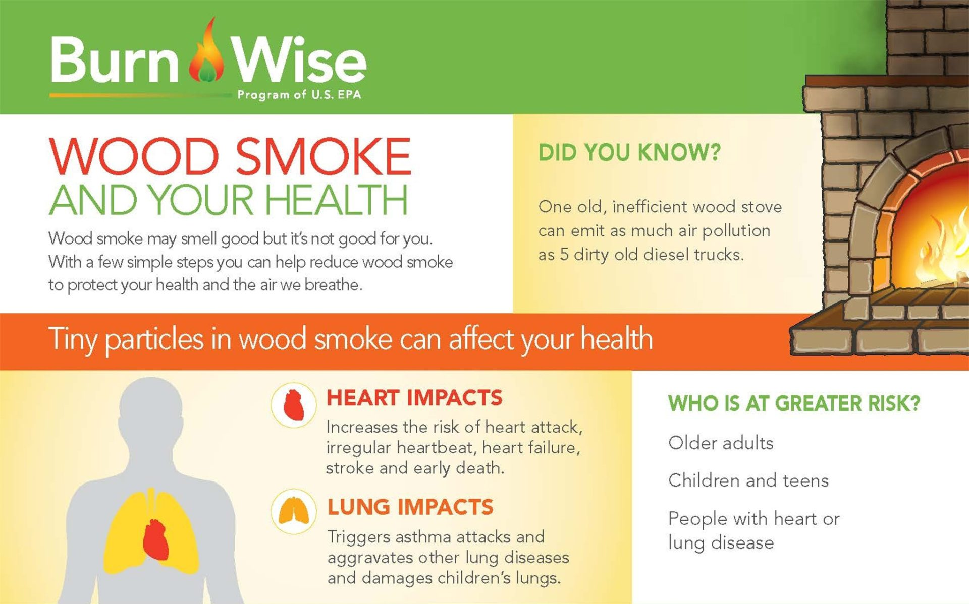 Learn Before You Burn Healthy Use Of Your Fireplace Or