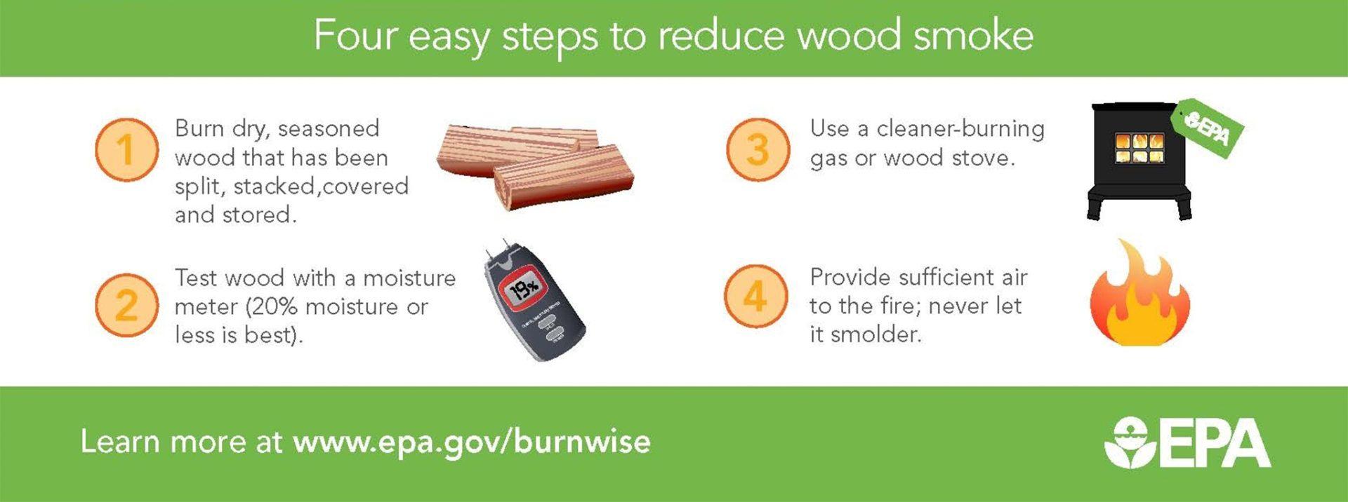reducing wood smoke indoors